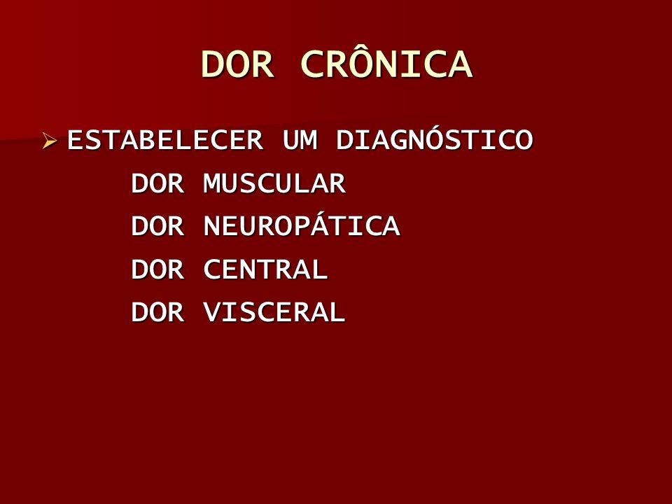 DOR CRÔNICA ESTABELECER UM DIAGNÓSTICO ESTABELECER UM DIAGNÓSTICO DOR MUSCULAR DOR MUSCULAR DOR NEUROPÁTICA DOR NEUROPÁTICA DOR CENTRAL DOR CENTRAL DO