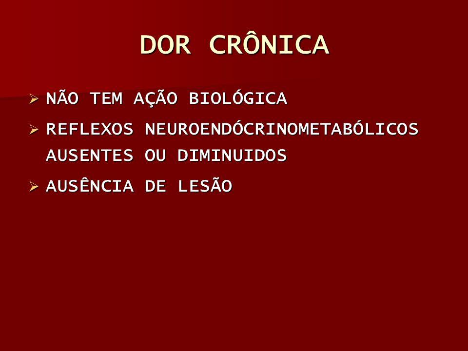 DOR CRÔNICA NÃO TEM AÇÃO BIOLÓGICA NÃO TEM AÇÃO BIOLÓGICA REFLEXOS NEUROENDÓCRINOMETABÓLICOS AUSENTES OU DIMINUIDOS REFLEXOS NEUROENDÓCRINOMETABÓLICOS