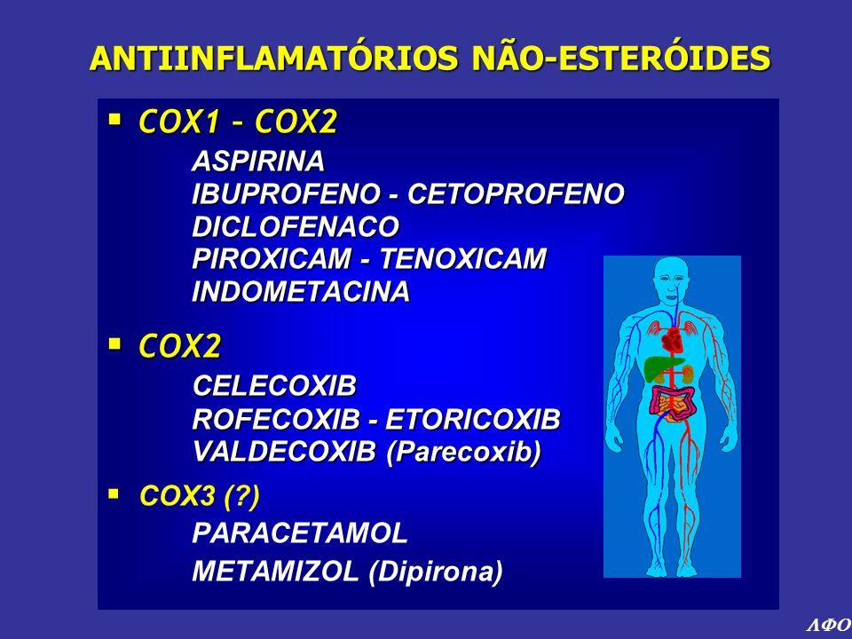 ANTIINFLAMATÓRIOS NÃO-ESTERÓIDES COX1 – COX2 ASPIRINA IBUPROFENO - CETOPROFENO DICLOFENACO PIROXICAM - TENOXICAM INDOMETACINA COX1 – COX2 ASPIRINA IBUPROFENO - CETOPROFENO DICLOFENACO PIROXICAM - TENOXICAM INDOMETACINA COX2 CELECOXIB ROFECOXIB - ETORICOXIB VALDECOXIB (Parecoxib) COX2 CELECOXIB ROFECOXIB - ETORICOXIB VALDECOXIB (Parecoxib) COX3 (?) PARACETAMOL METAMIZOL (Dipirona)