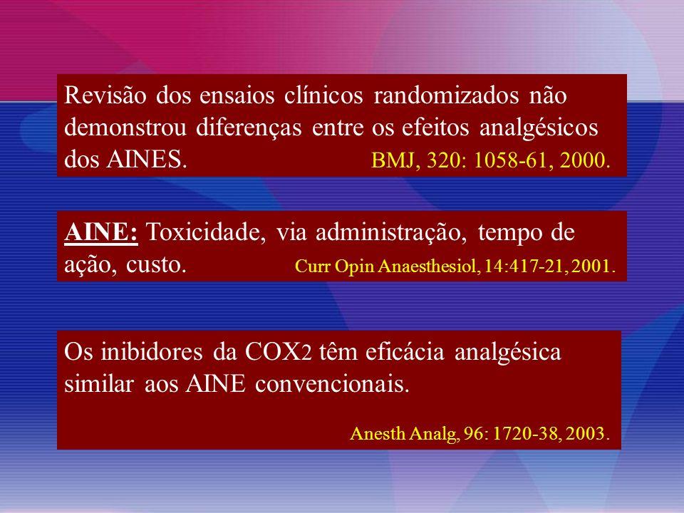 Revisão dos ensaios clínicos randomizados não demonstrou diferenças entre os efeitos analgésicos dos AINES.