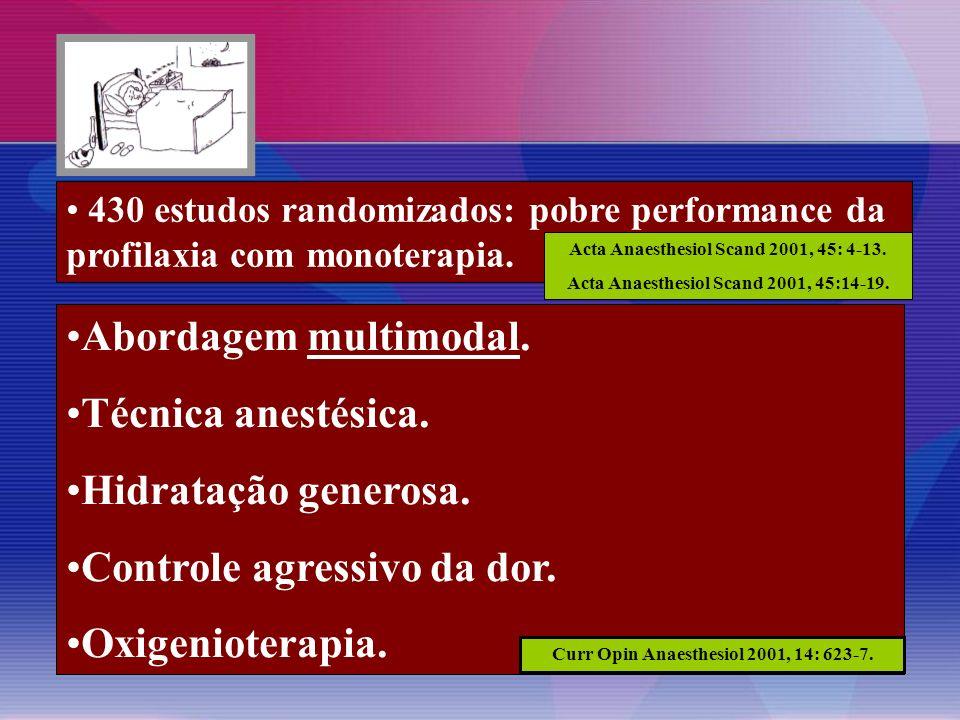 430 estudos randomizados: pobre performance da profilaxia com monoterapia.