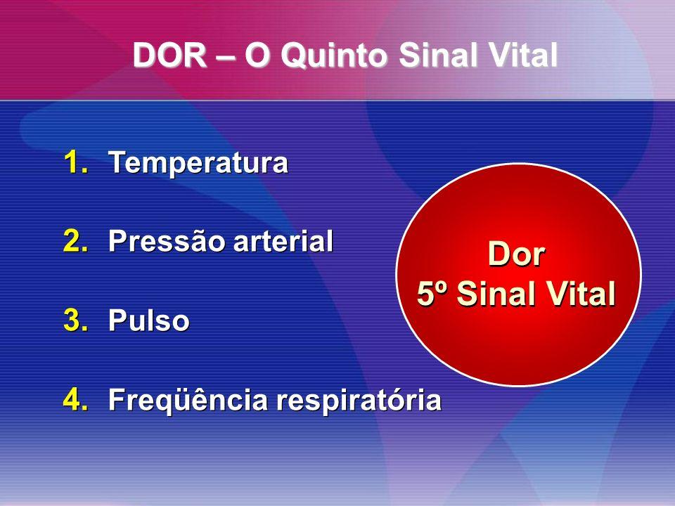 Dor 5º Sinal Vital Dor 5º Sinal Vital 1. Temperatura 2.