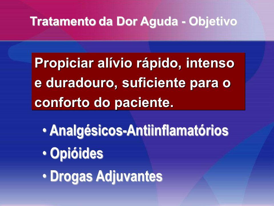 Tratamento da Dor Aguda - Objetivo Propiciar alívio rápido, intenso e duradouro, suficiente para o conforto do paciente.