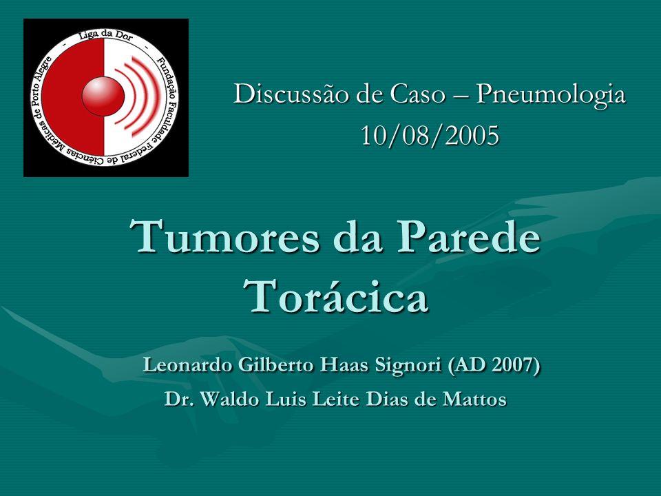 Tumores Primários Malignos Sarcoma de Partes Moles Sarcoma de Partes Moles Maioria são histiocitomas fibrosos malignos; Maioria são histiocitomas fibrosos malignos; Podem ser também fibrossarcomas, lipossarcomas, angiossarcomas e tumores neuroectodérmicos primitivos; Podem ser também fibrossarcomas, lipossarcomas, angiossarcomas e tumores neuroectodérmicos primitivos; Tumores de células pequenas, altamente malignos, que começam nas partes moles do tórax; Tumores de células pequenas, altamente malignos, que começam nas partes moles do tórax; Sobrevida muito curta mesmo com terapias agressivas; Sobrevida muito curta mesmo com terapias agressivas; Condições predisponentes: irradiação prévia ou associação com determinadas síndromes (Werner, Gardner, Von Recklinghausen); Condições predisponentes: irradiação prévia ou associação com determinadas síndromes (Werner, Gardner, Von Recklinghausen); Melhor alternativa terapêutica: tratamento cirúrgico com ressecção completa.
