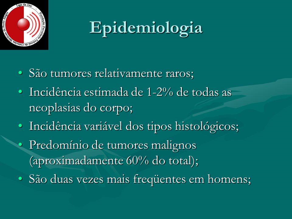 Epidemiologia São tumores relativamente raros;São tumores relativamente raros; Incidência estimada de 1-2% de todas as neoplasias do corpo;Incidência