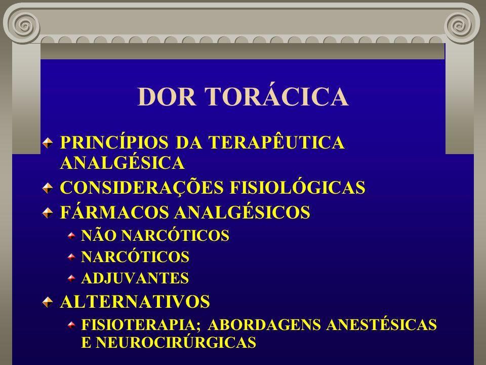 MANEJO DA DOR TORÁCICA DOR AGUDA/CRÔNICA: MANEJO DA DOENÇA DE BASE AVALIAR O COMPONENTE AFETIVO QUANTIFICAR A INTENSIDADE FARMACOTERAPIA ANALGÉSICOS NÃO NARCÓTICOS ANALGÉSICOS NARCÓTICOS ANALGÉSICOS ADJUVANTES MÉTODOS ALTERNATIVOS