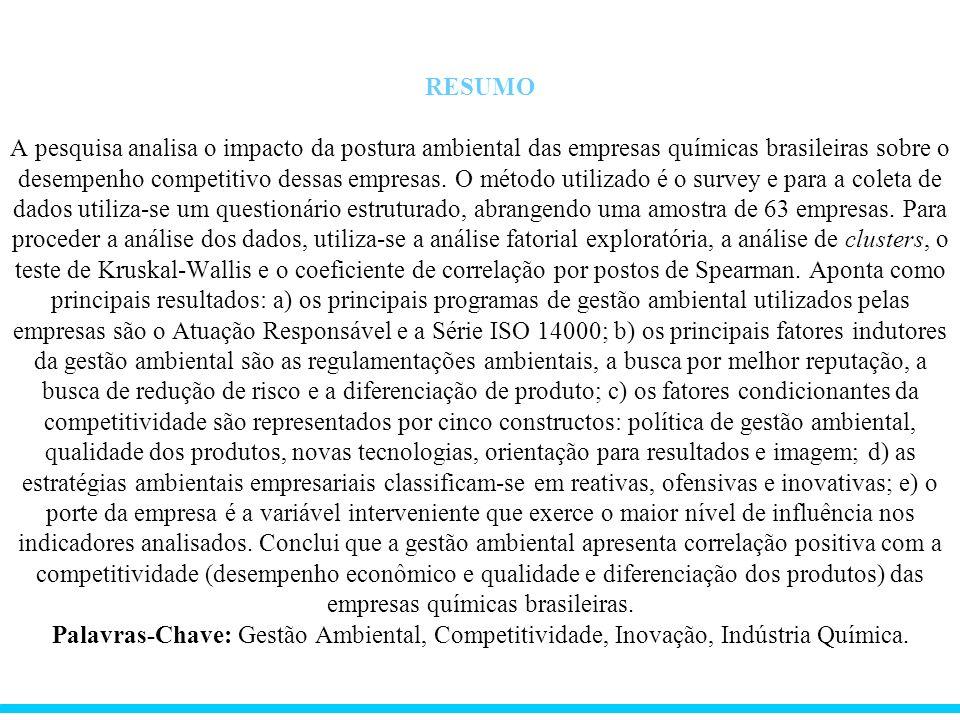 Problema de Pesquisa Qual o impacto da postura ambiental das empresas químicas brasileiras sobre o seu desempenho competitivo?