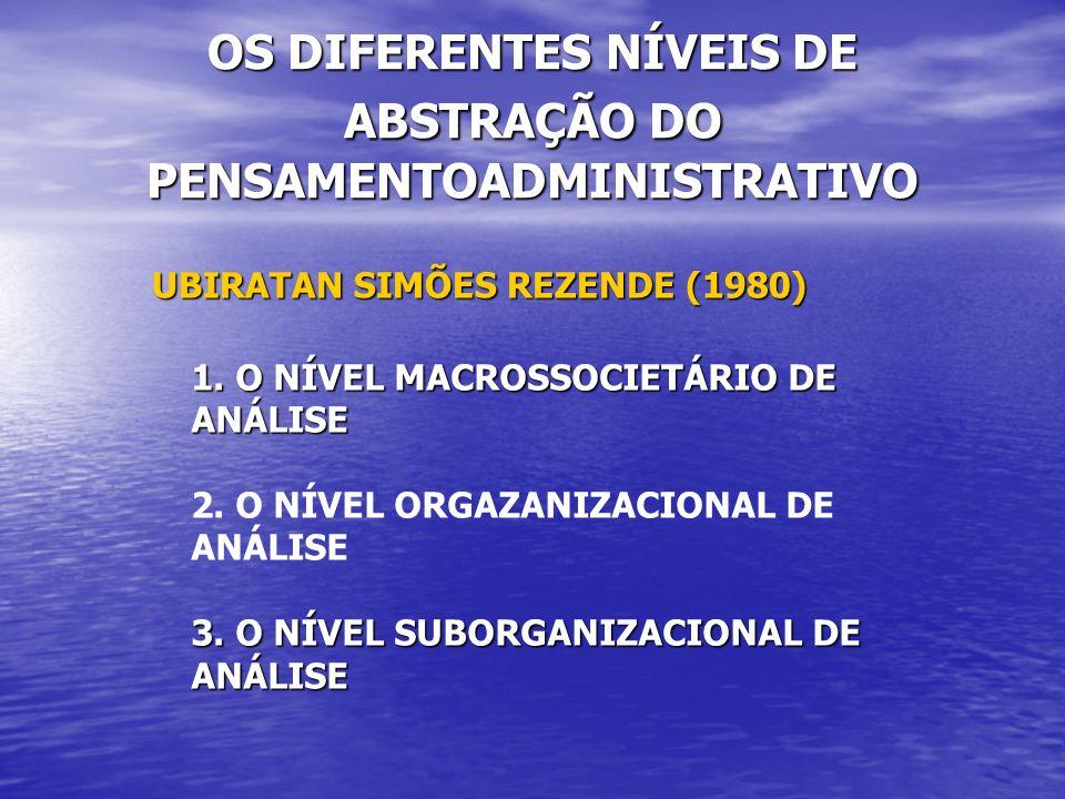 OS DIFERENTES NÍVEIS DE ABSTRAÇÃO DO PENSAMENTOADMINISTRATIVO UBIRATAN SIMÕES REZENDE (1980) UBIRATAN SIMÕES REZENDE (1980) 1. O NÍVEL MACROSSOCIETÁRI