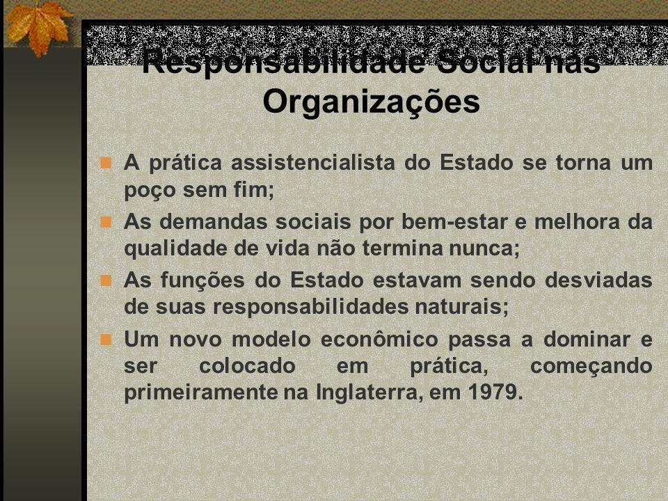 Responsabilidade Social nas Organizações A prática assistencialista do Estado se torna um poço sem fim; As demandas sociais por bem-estar e melhora da