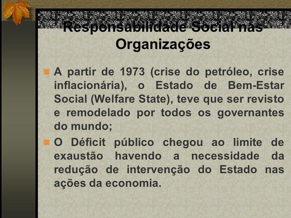 Responsabilidade Social nas Organizações A partir de 1973 (crise do petróleo, crise inflacionária), o Estado de Bem-Estar Social (Welfare State), teve