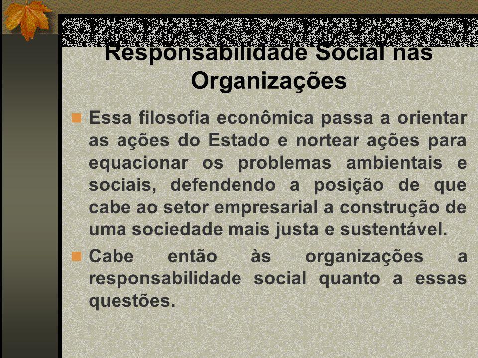 Responsabilidade Social nas Organizações Essa filosofia econômica passa a orientar as ações do Estado e nortear ações para equacionar os problemas amb