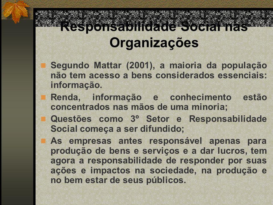 Responsabilidade Social nas Organizações Segundo Mattar (2001), a maioria da população não tem acesso a bens considerados essenciais: informação. Rend