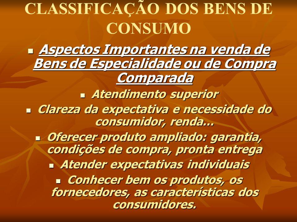 CLASSIFICAÇÃO DOS BENS DE CONSUMO Aspectos Importantes na venda de Bens de Especialidade ou de Compra Comparada Aspectos Importantes na venda de Bens