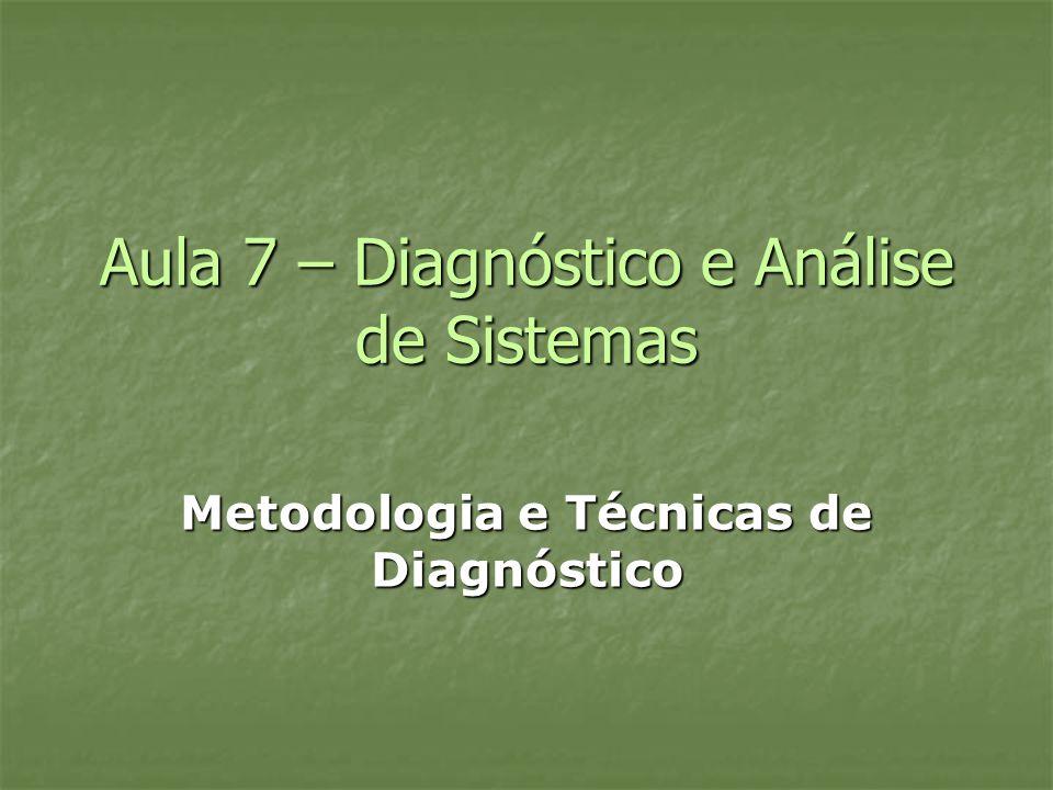 Aula 7 – Diagnóstico e Análise de Sistemas Metodologia e Técnicas de Diagnóstico