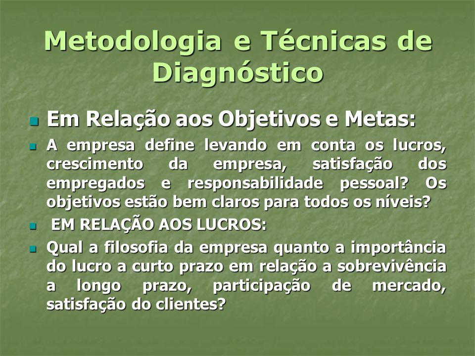 Metodologia e Técnicas de Diagnóstico Em Relação aos Objetivos e Metas: Em Relação aos Objetivos e Metas: A empresa define levando em conta os lucros,