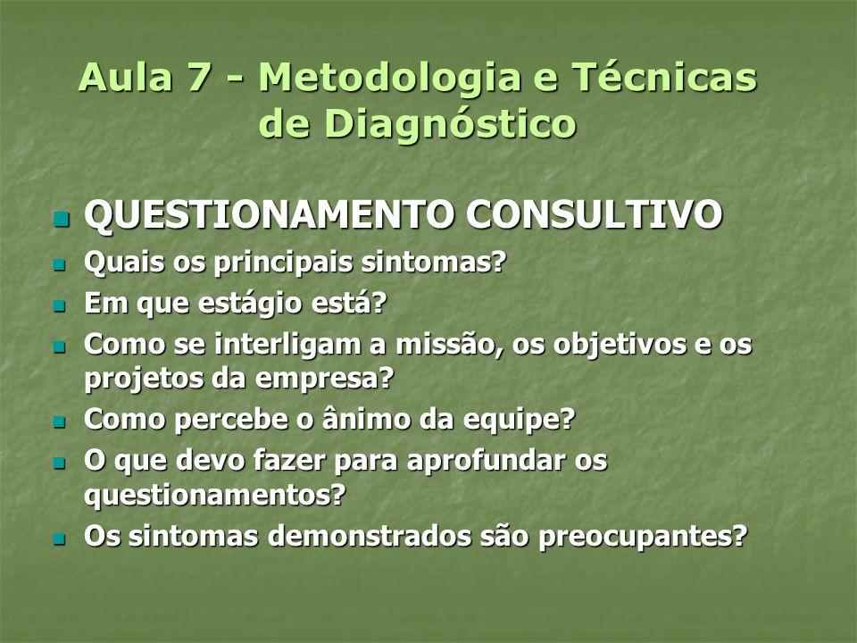 Aula 7 - Metodologia e Técnicas de Diagnóstico QUESTIONAMENTO CONSULTIVO QUESTIONAMENTO CONSULTIVO Quais os principais sintomas? Quais os principais s