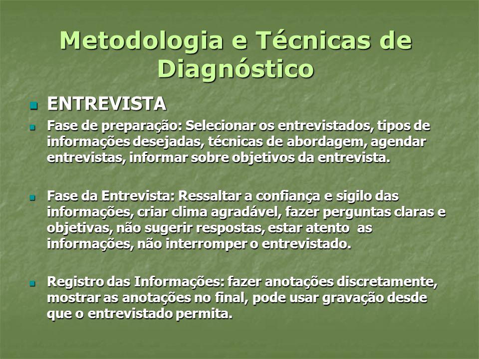 Metodologia e Técnicas de Diagnóstico ENTREVISTA ENTREVISTA Fase de preparação: Selecionar os entrevistados, tipos de informações desejadas, técnicas