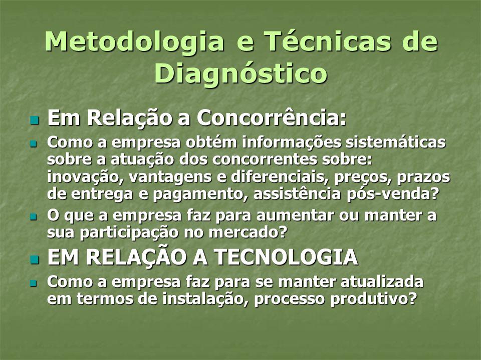 Metodologia e Técnicas de Diagnóstico Em Relação a Concorrência: Em Relação a Concorrência: Como a empresa obtém informações sistemáticas sobre a atua