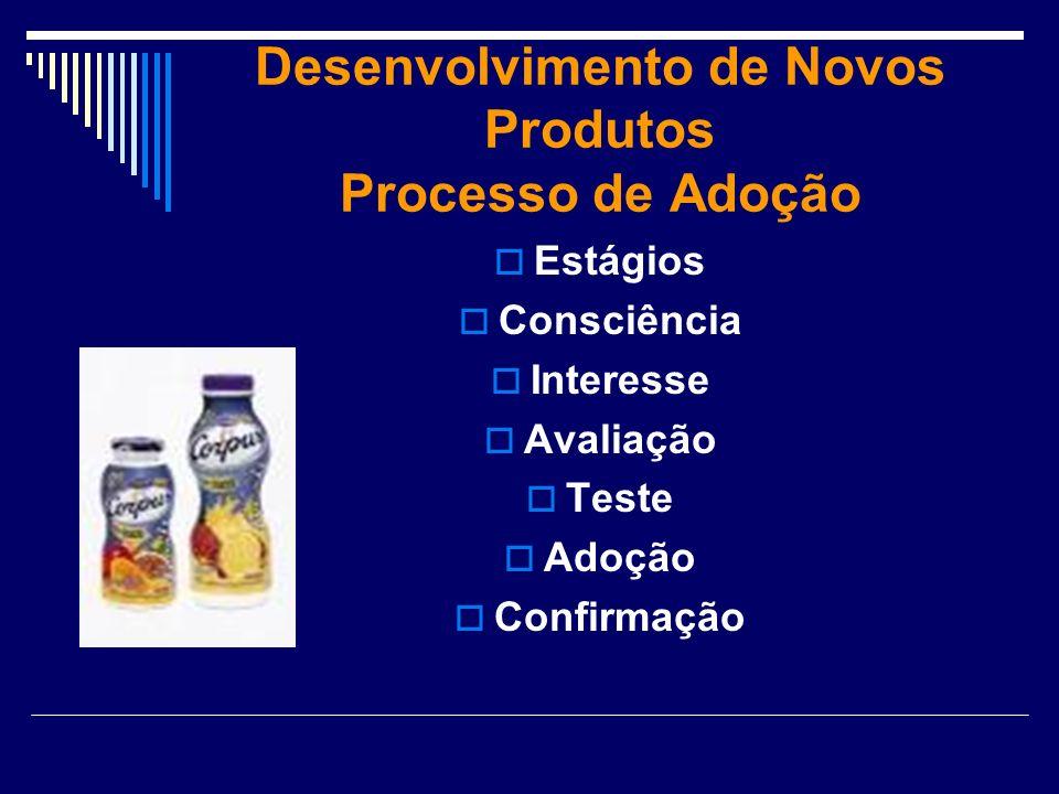 Desenvolvimento de Novos Produtos Processo de Adoção Estágios Consciência Interesse Avaliação Teste Adoção Confirmação