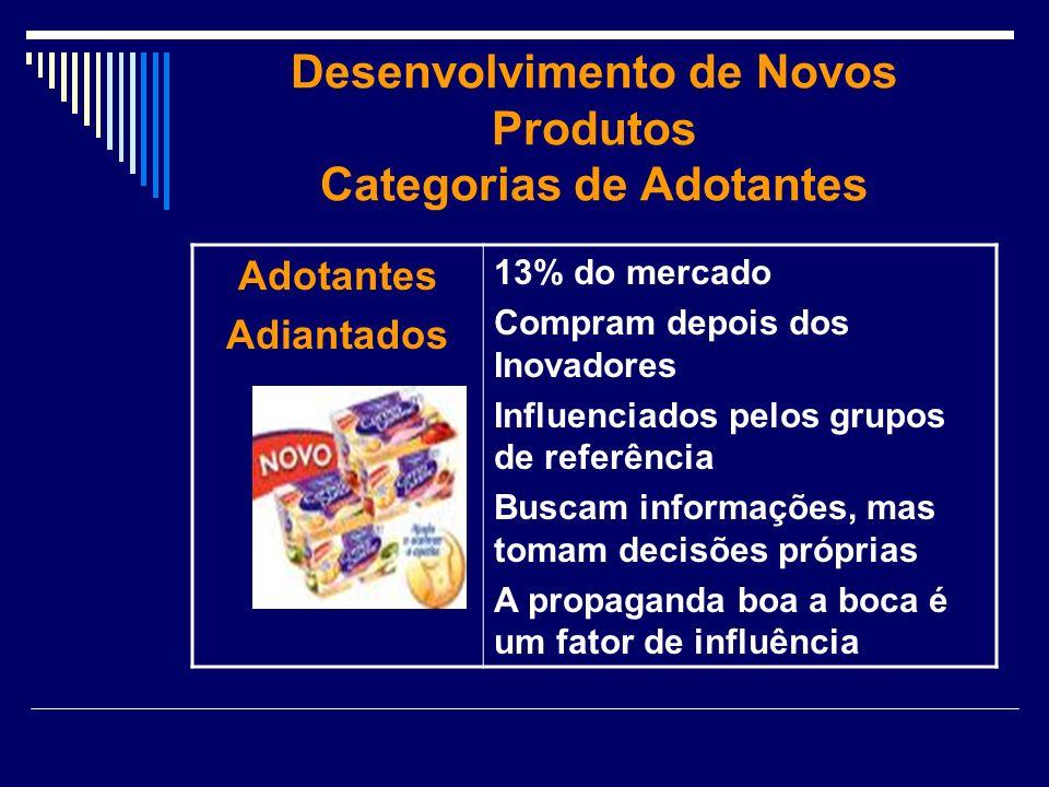 Desenvolvimento de Novos Produtos Categorias de Adotantes Adotantes Adiantados 13% do mercado Compram depois dos Inovadores Influenciados pelos grupos