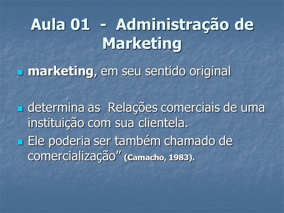 Aula 01 - Administração de Marketing marketing, em seu sentido original marketing, em seu sentido original determina as Relações comerciais de uma ins