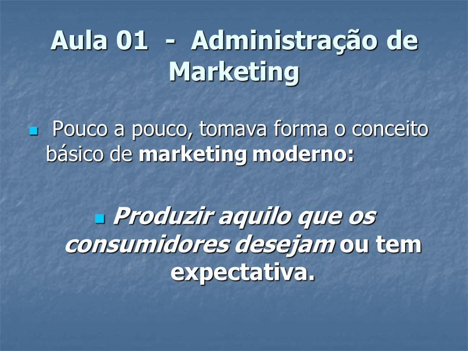 Aula 01 - Administração de Marketing Pouco a pouco, tomava forma o conceito básico de marketing moderno: Pouco a pouco, tomava forma o conceito básico