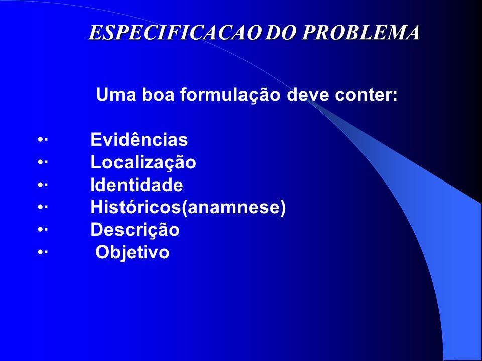 ESPECIFICACAO DO PROBLEMA Uma boa formulação deve conter: · Evidências · Localização · Identidade · Históricos(anamnese) · Descrição · Objetivo
