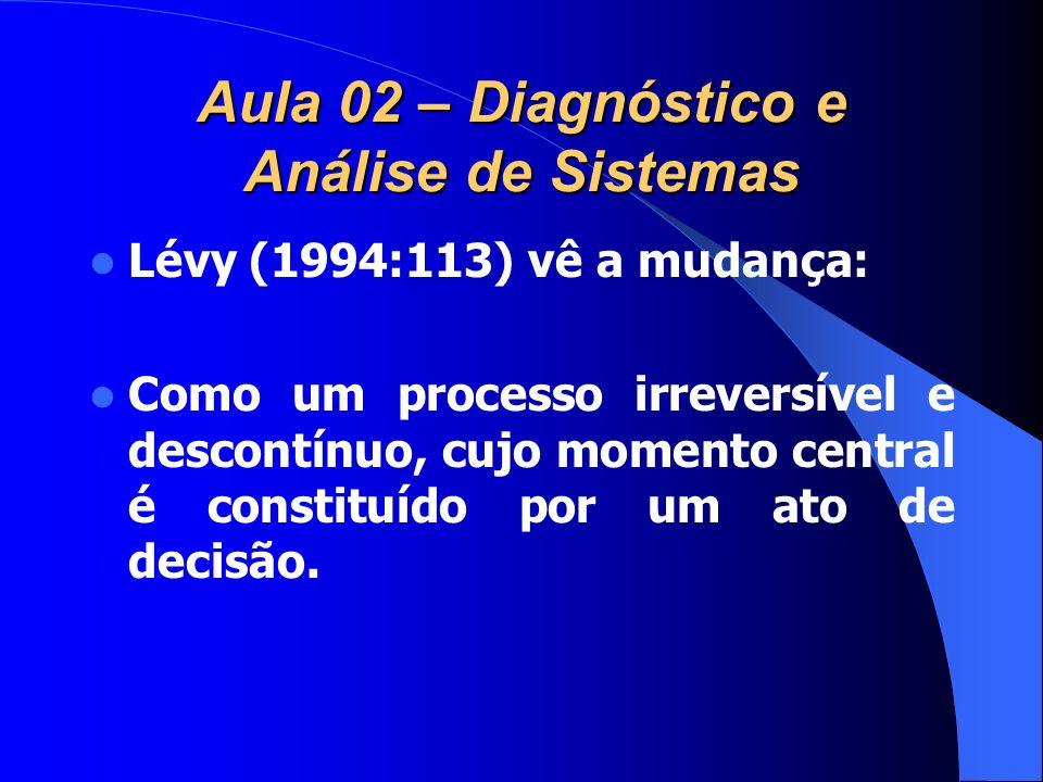 Aula 02 – Diagnóstico e Análise de Sistemas Lévy (1994:113) vê a mudança: Como um processo irreversível e descontínuo, cujo momento central é constitu