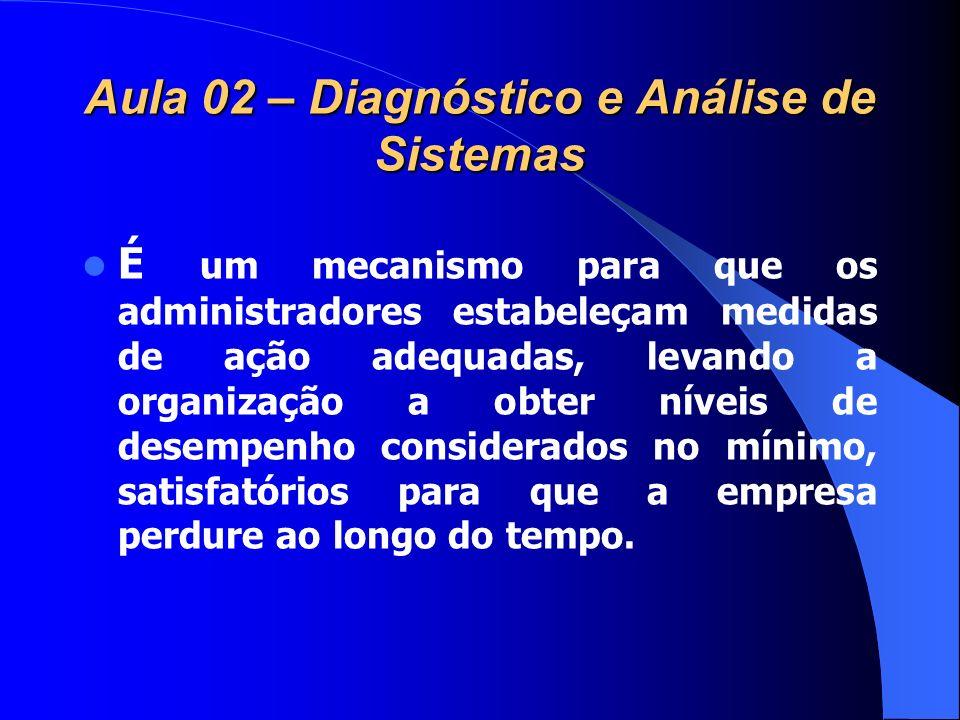 Aula 02 – Diagnóstico e Análise de Sistemas É um mecanismo para que os administradores estabeleçam medidas de ação adequadas, levando a organização a