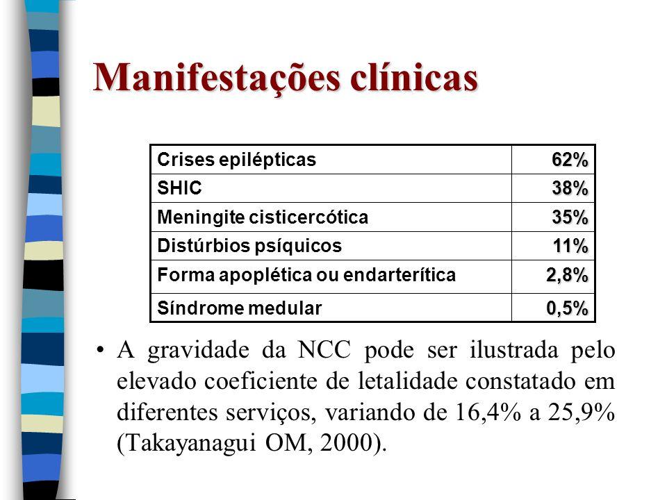 Manifestações clínicas A gravidade da NCC pode ser ilustrada pelo elevado coeficiente de letalidade constatado em diferentes serviços, variando de 16,
