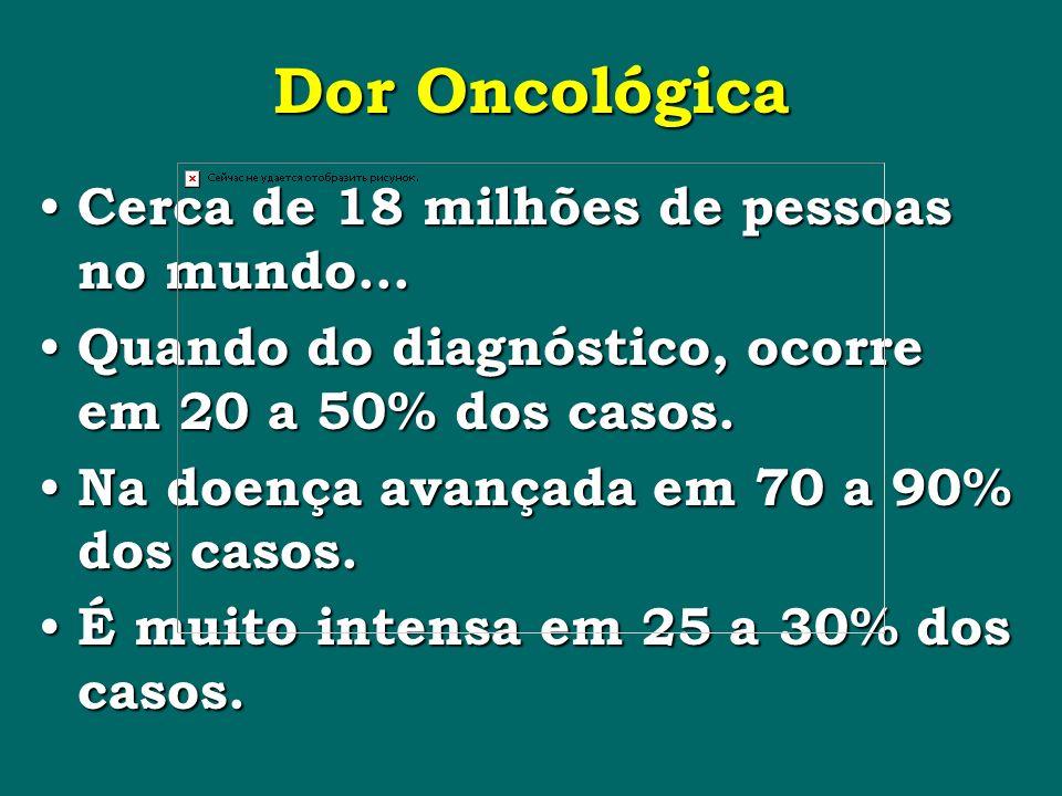 Dor Oncológica Cerca de 18 milhões de pessoas no mundo... Cerca de 18 milhões de pessoas no mundo... Quando do diagnóstico, ocorre em 20 a 50% dos cas