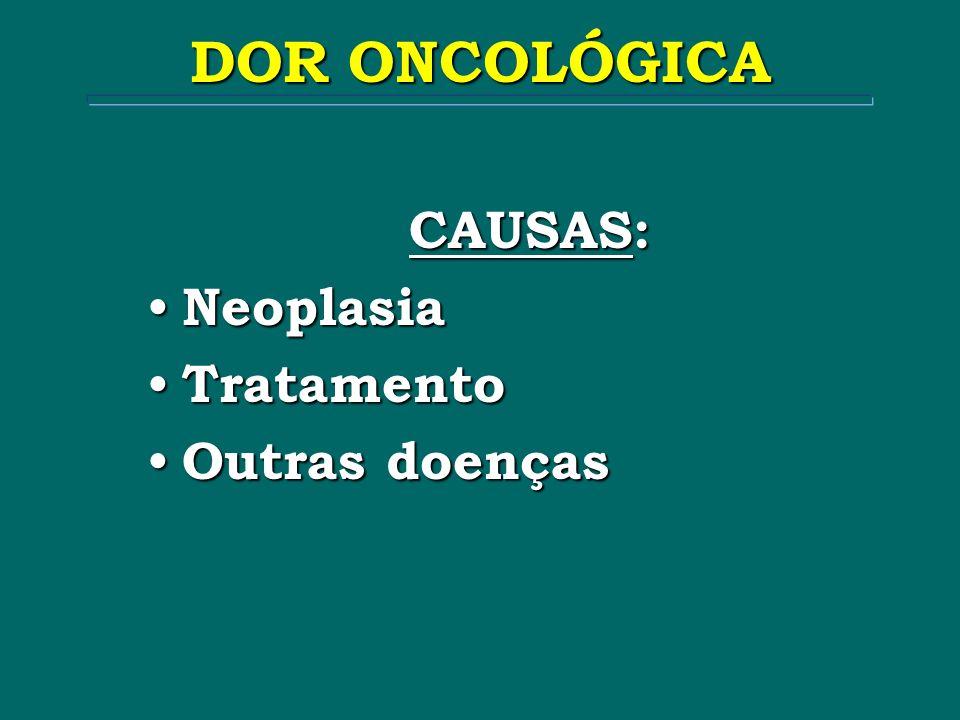 CAUSAS: CAUSAS: Neoplasia Neoplasia Tratamento Tratamento Outras doenças Outras doenças DOR ONCOLÓGICA