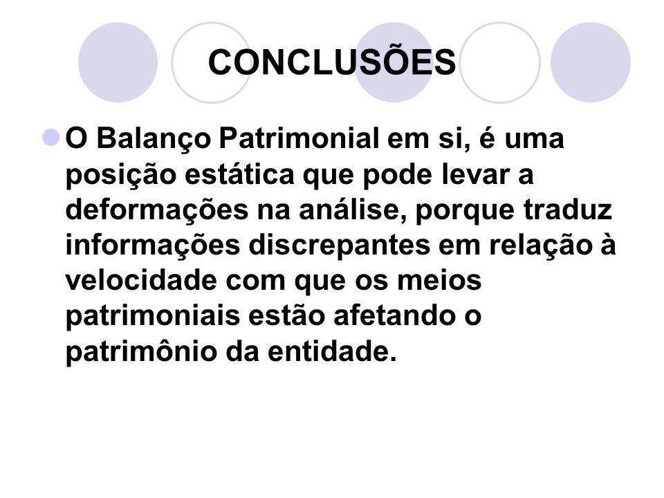 CONCLUSÕES O Balanço Patrimonial em si, é uma posição estática que pode levar a deformações na análise, porque traduz informações discrepantes em rela