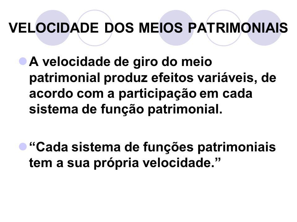 VELOCIDADE DOS MEIOS PATRIMONIAIS A velocidade de giro do meio patrimonial produz efeitos variáveis, de acordo com a participação em cada sistema de f