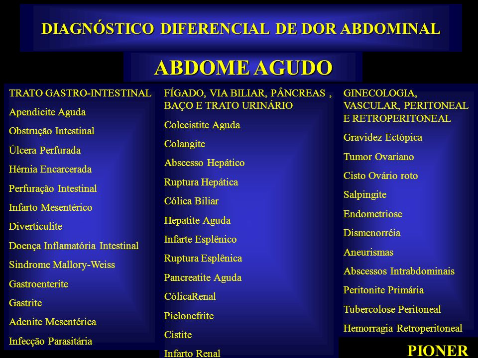 DIAGNÓSTICO DIFERENCIAL DE DOR ABDOMINAL ABDOME AGUDO PIONER TRATO GASTRO-INTESTINAL Apendicite Aguda Obstrução Intestinal Úlcera Perfurada Hérnia Enc