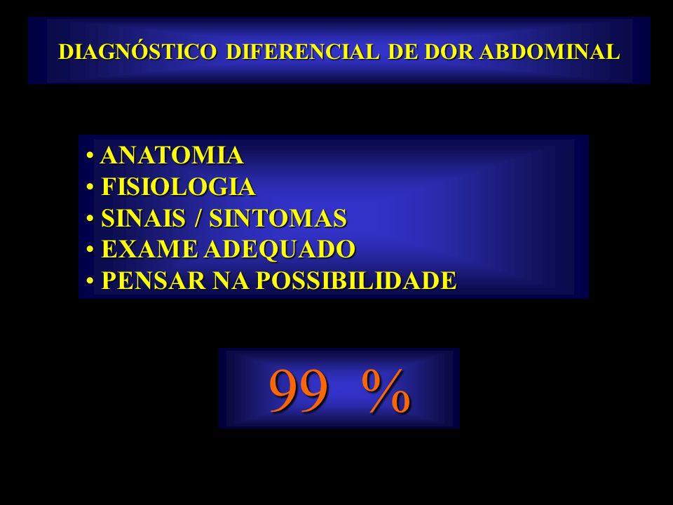 ANATOMIA ANATOMIA FISIOLOGIA FISIOLOGIA SINAIS / SINTOMAS SINAIS / SINTOMAS EXAME ADEQUADO EXAME ADEQUADO PENSAR NA POSSIBILIDADE PENSAR NA POSSIBILID