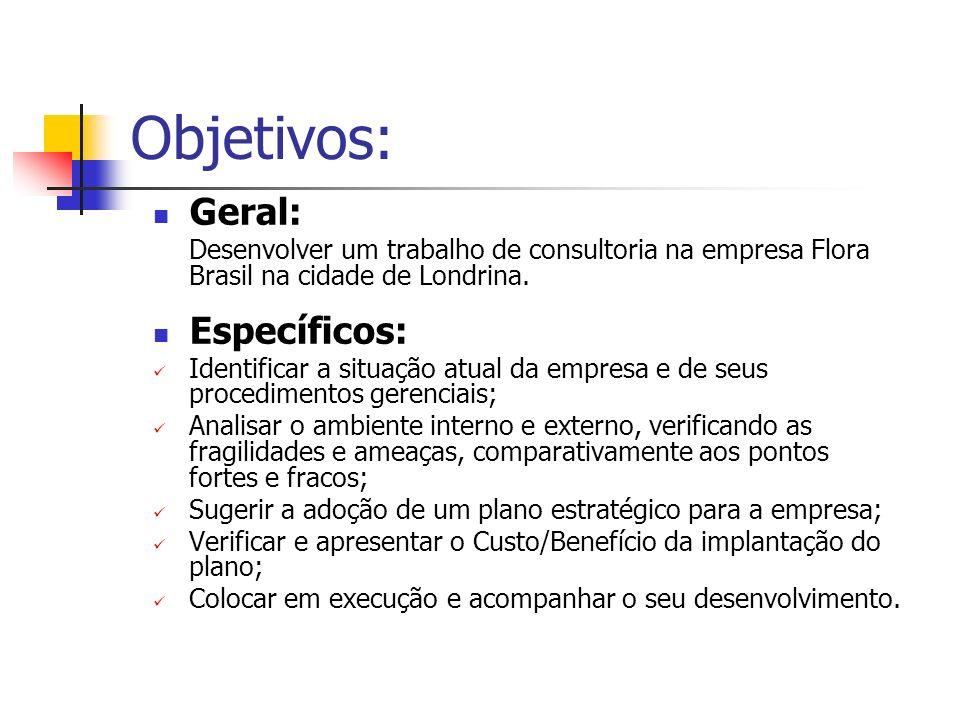 Objetivos: Geral: Desenvolver um trabalho de consultoria na empresa Flora Brasil na cidade de Londrina.