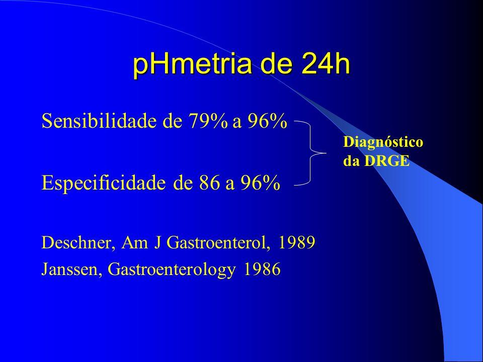 pHmetria de 24h Sensibilidade de 79% a 96% Especificidade de 86 a 96% Deschner, Am J Gastroenterol, 1989 Janssen, Gastroenterology 1986 Diagnóstico da