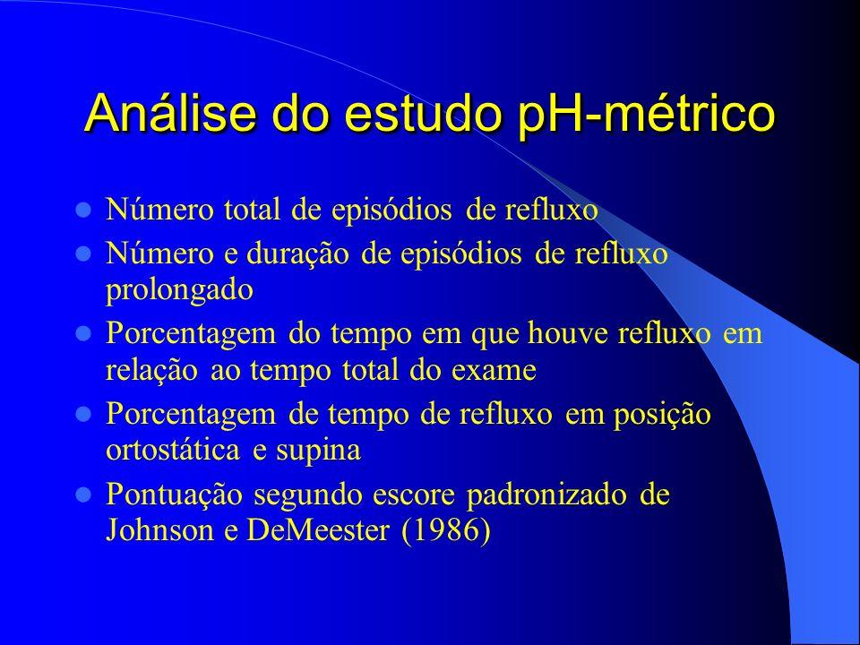 Análise do estudo pH-métrico Número total de episódios de refluxo Número e duração de episódios de refluxo prolongado Porcentagem do tempo em que houv