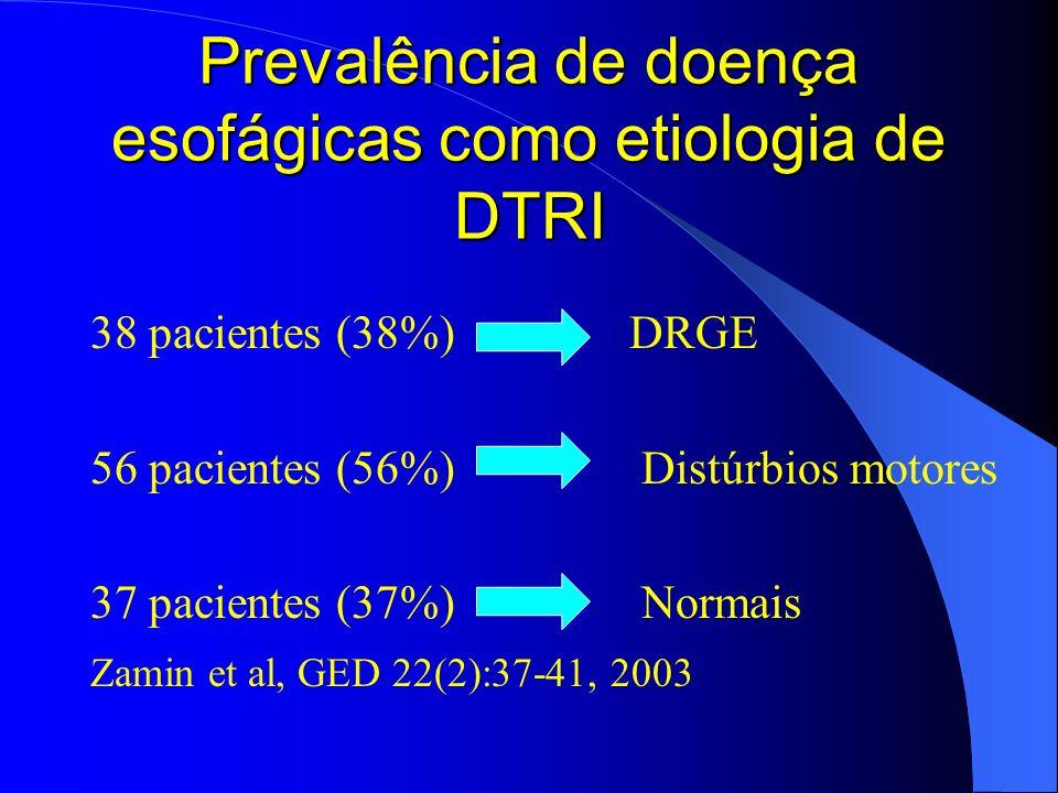 Prevalência de doença esofágicas como etiologia de DTRI 38 pacientes (38%) DRGE 56 pacientes (56%) Distúrbios motores 37 pacientes (37%) Normais Zamin