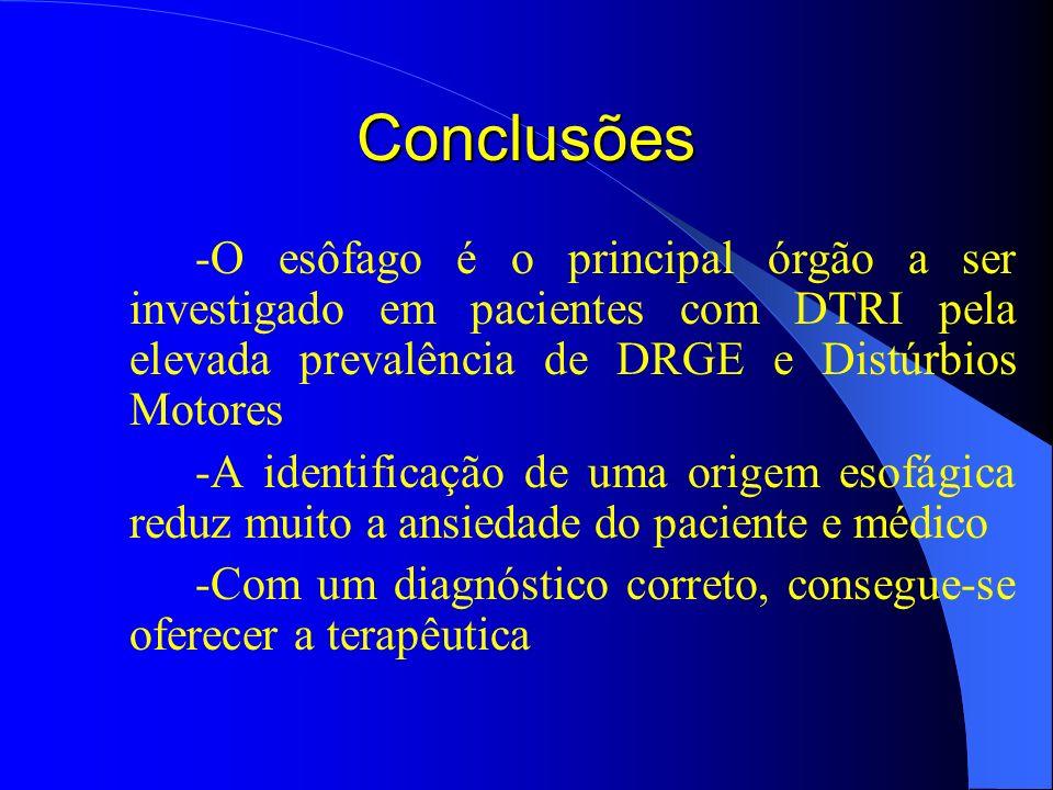 Conclusões -O esôfago é o principal órgão a ser investigado em pacientes com DTRI pela elevada prevalência de DRGE e Distúrbios Motores -A identificaç