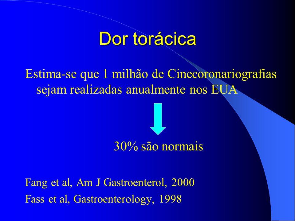 Dor torácica recorrente idiopática (DTRI) Etiologia esofágica em 25-80% dos casos -Doença do refluxo gastroesofágico (60%) -Distúrbios motores esofágicos (40%) DeMeester et al, Ann Surg, 1982 Deschner et al, Am J Gastroenterol, 1989 Kline et al, Am J Gastroenterol, 1981