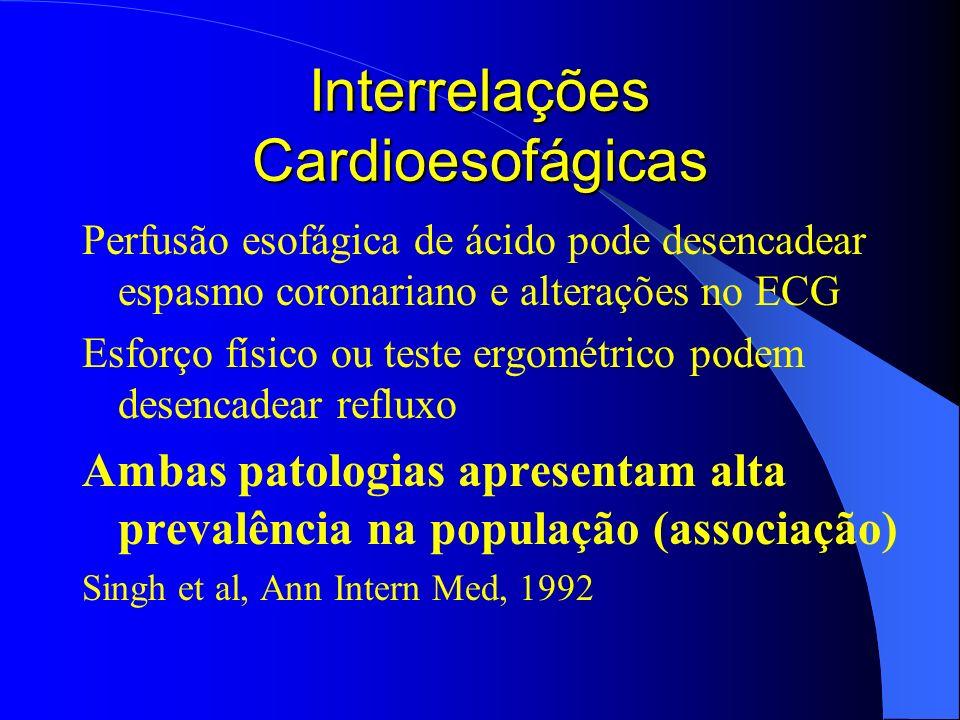 Interrelações Cardioesofágicas Perfusão esofágica de ácido pode desencadear espasmo coronariano e alterações no ECG Esforço físico ou teste ergométric