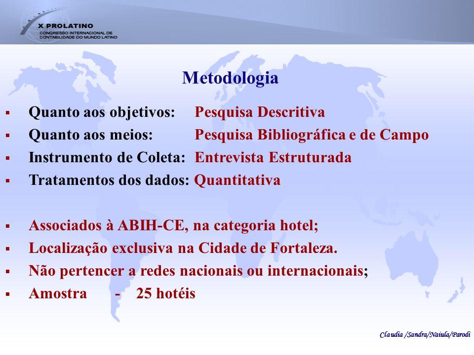 Quanto aos objetivos: Pesquisa Descritiva Quanto aos meios: Pesquisa Bibliográfica e de Campo Instrumento de Coleta: Entrevista Estruturada Tratamento