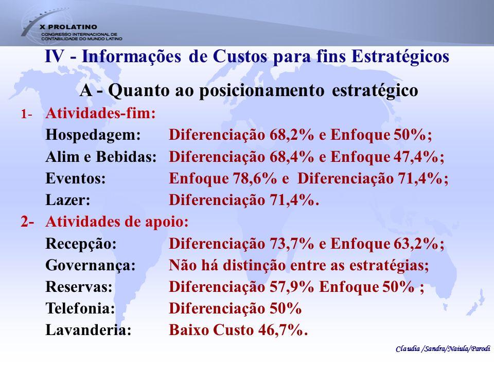 IV - Informações de Custos para fins Estratégicos A - Quanto ao posicionamento estratégico 1- Atividades-fim: Hospedagem: Diferenciação 68,2% e Enfoqu