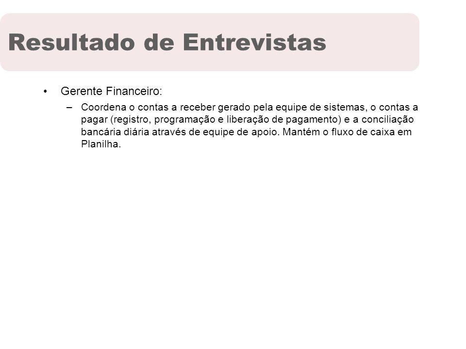 Resultado de Entrevistas Gerente Financeiro: –Coordena o contas a receber gerado pela equipe de sistemas, o contas a pagar (registro, programação e li