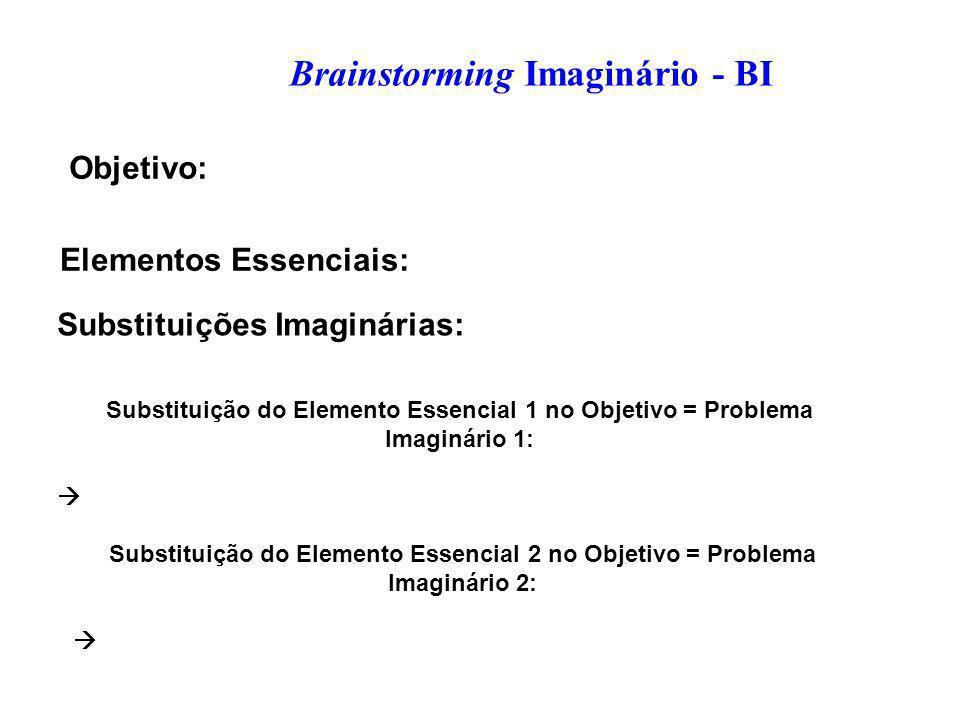 Brainstorming Imaginário - BI Objetivo: Elementos Essenciais: Substituição do Elemento Essencial 1 no Objetivo = Problema Imaginário 1: Substituições Imaginárias: Substituição do Elemento Essencial 2 no Objetivo = Problema Imaginário 2: