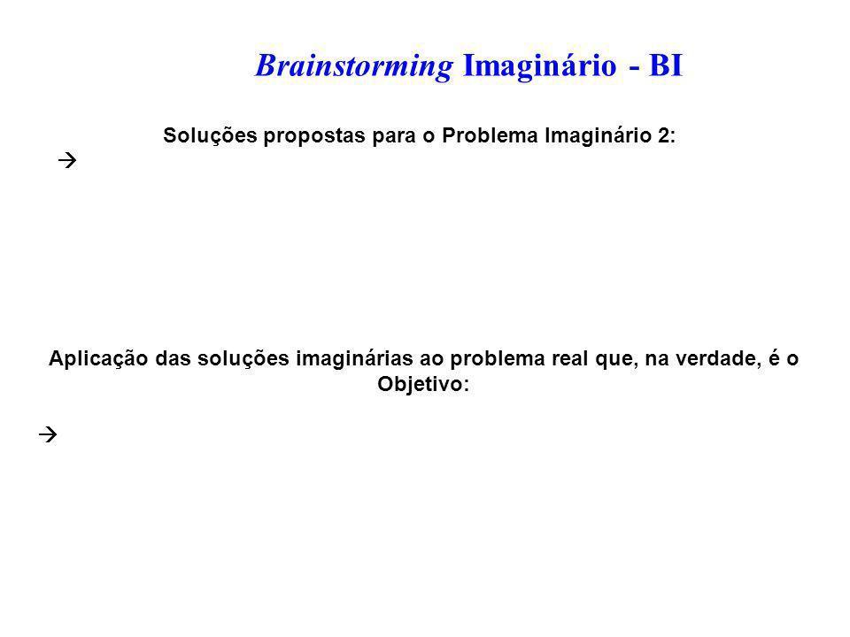 Brainstorming Imaginário - BI Soluções propostas para o Problema Imaginário 2: Aplicação das soluções imaginárias ao problema real que, na verdade, é o Objetivo: