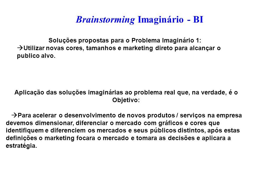 Brainstorming Imaginário - BI Soluções propostas para o Problema Imaginário 1: Utilizar novas cores, tamanhos e marketing direto para alcançar o publico alvo.