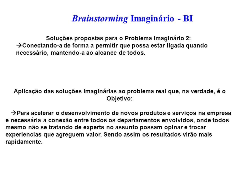 Brainstorming Imaginário - BI Soluções propostas para o Problema Imaginário 2: Conectando-a de forma a permitir que possa estar ligada quando necessário, mantendo-a ao alcance de todos.